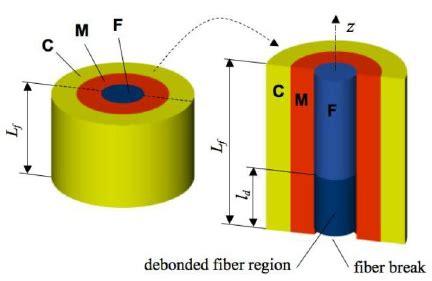Research paper on banana fiber